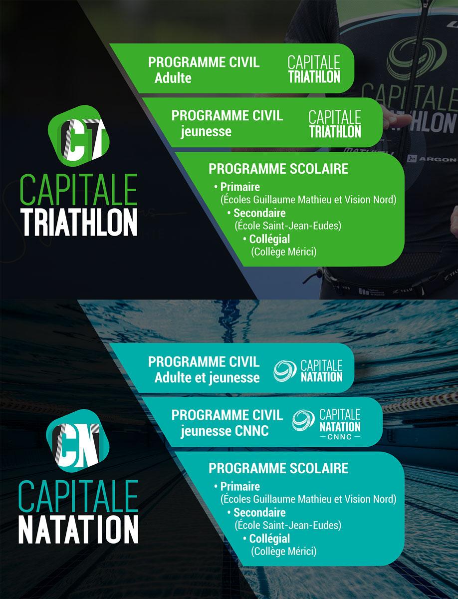 Structure de Capitale Triathlon
